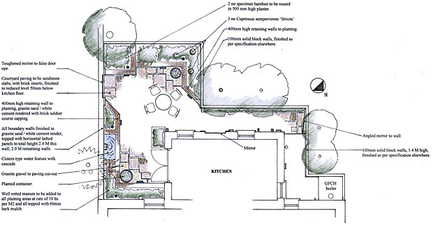 PLAN EDEN: Small shady courtyard garden design with water ...